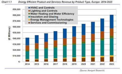 /public/casaeclima/anteprime/1409651584_energy-efficiency-europe.jpg